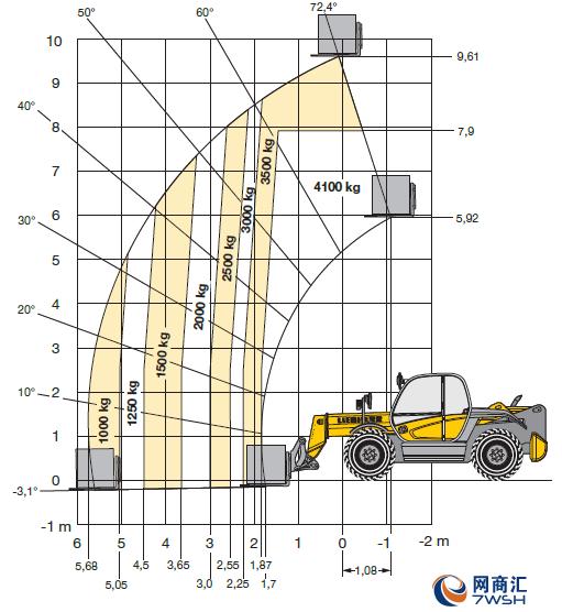 畜牧业机械平面结构装置图